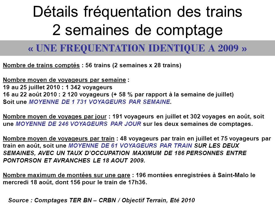 Détails fréquentation des trains 2 semaines de comptage Nombre de trains comptés : 56 trains (2 semaines x 28 trains) Nombre moyen de voyageurs par se