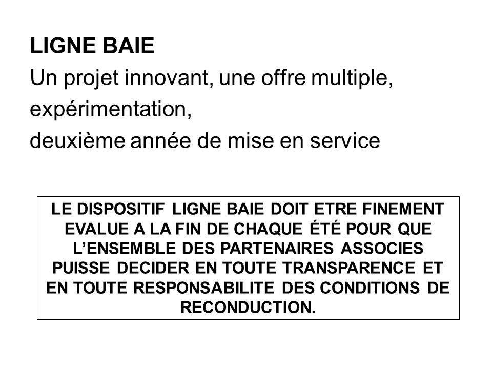 LIGNE BAIE Un projet innovant, une offre multiple, expérimentation, deuxième année de mise en service LE DISPOSITIF LIGNE BAIE DOIT ETRE FINEMENT EVAL