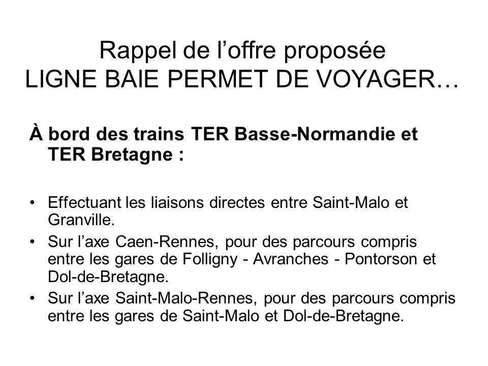 À bord des trains TER Basse-Normandie et TER Bretagne : Effectuant les liaisons directes entre Saint-Malo et Granville. Sur laxe Caen-Rennes, pour des