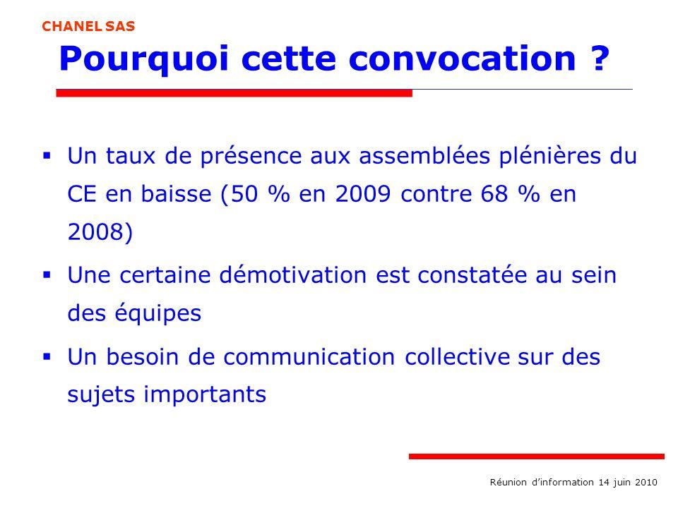 Pourquoi cette convocation ? Un taux de présence aux assemblées plénières du CE en baisse (50 % en 2009 contre 68 % en 2008) Une certaine démotivation