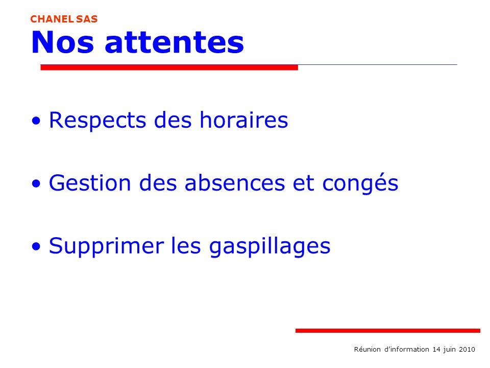 Nos attentes Respects des horaires Gestion des absences et congés Supprimer les gaspillages CHANEL SAS Réunion dinformation 14 juin 2010