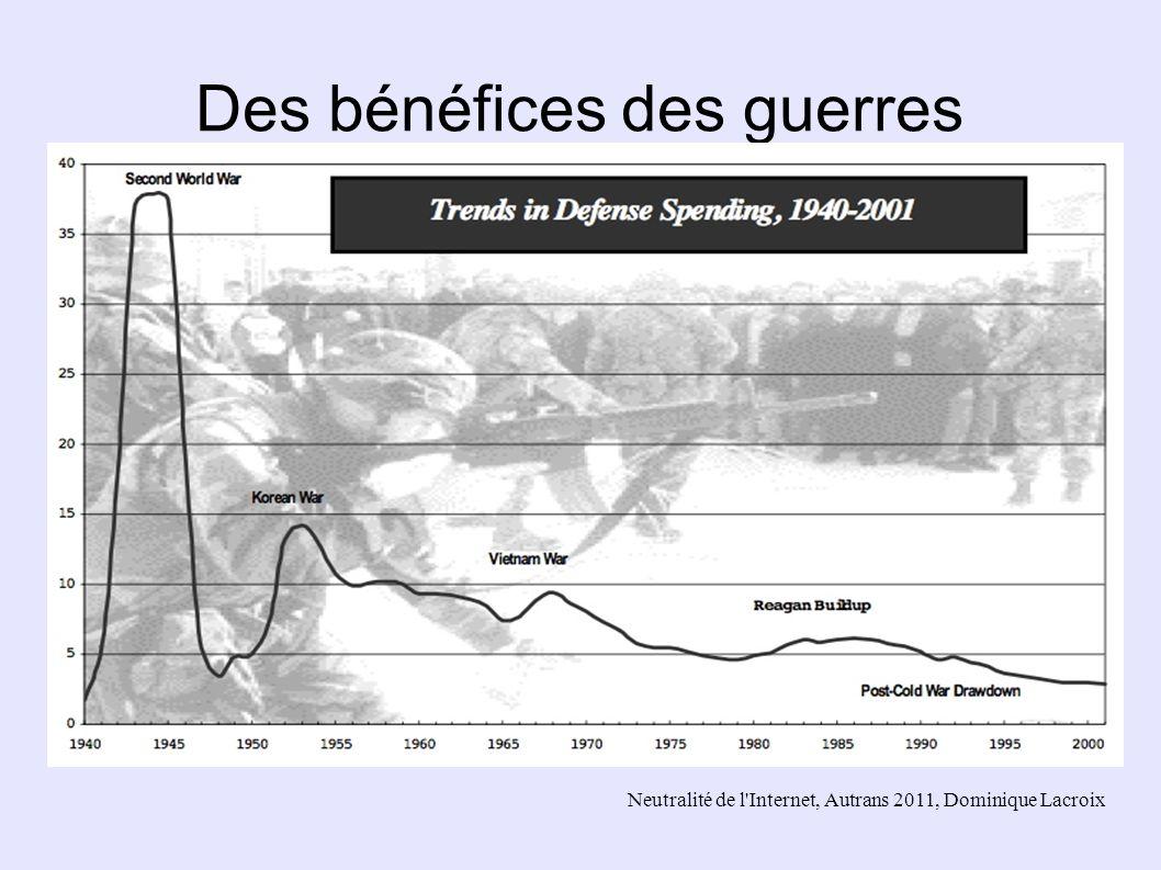 Neutralité de l'Internet, Autrans 2011, Dominique Lacroix Des bénéfices des guerres