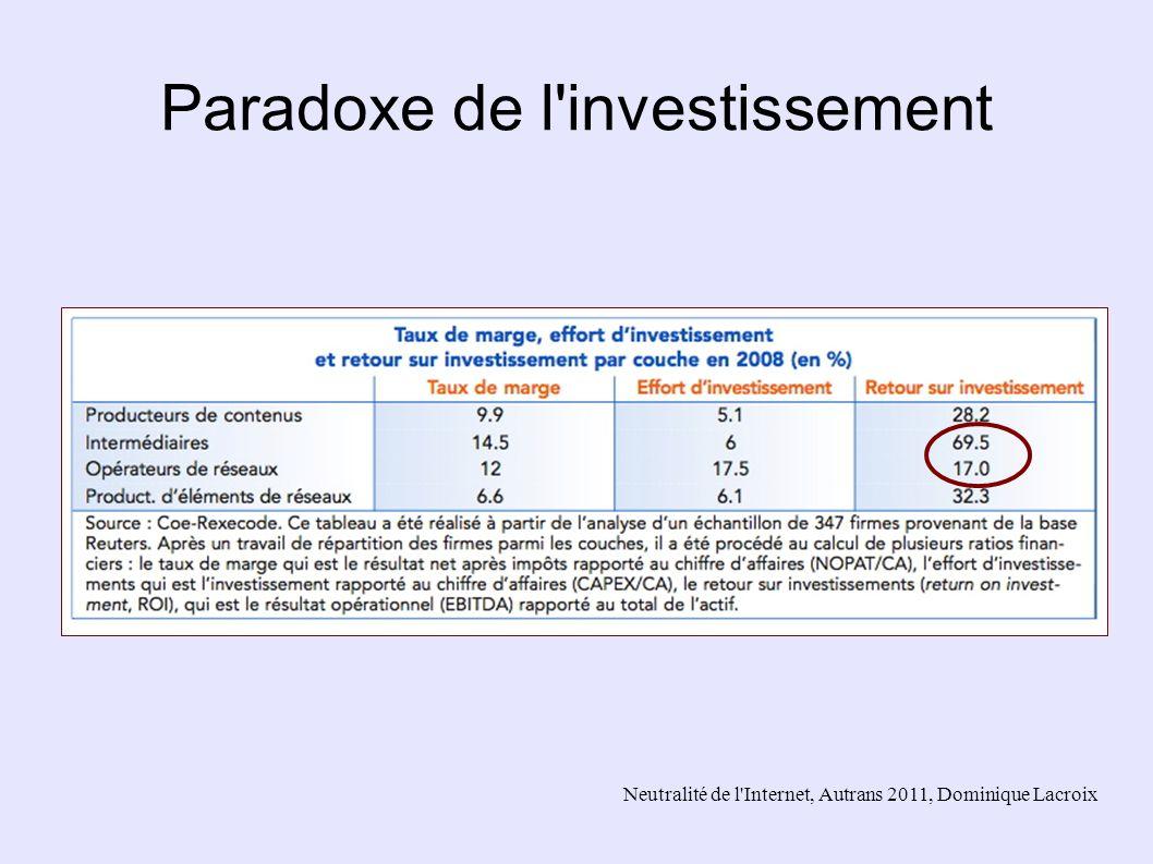 Neutralité de l'Internet, Autrans 2011, Dominique Lacroix Paradoxe de l'investissement
