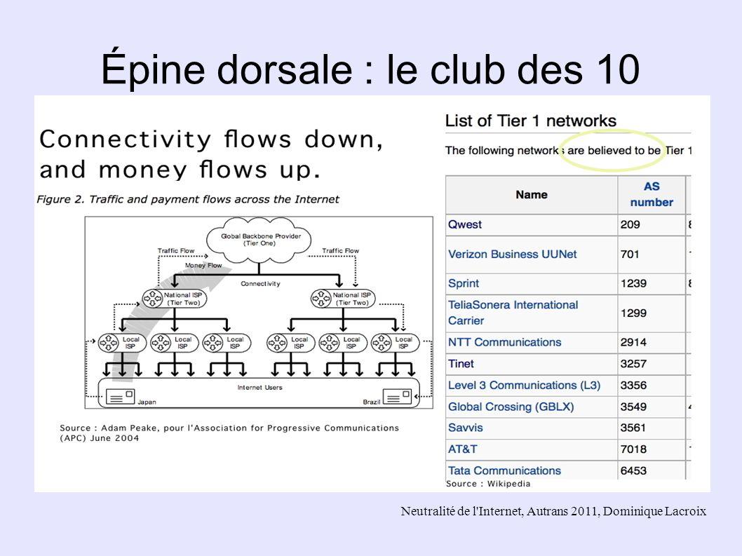 Neutralité de l'Internet, Autrans 2011, Dominique Lacroix Épine dorsale : le club des 10