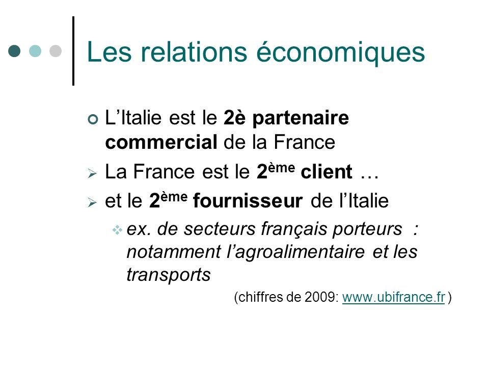 Les relations économiques LItalie est le 2è partenaire commercial de la France La France est le 2 ème client … et le 2 ème fournisseur de lItalie ex.