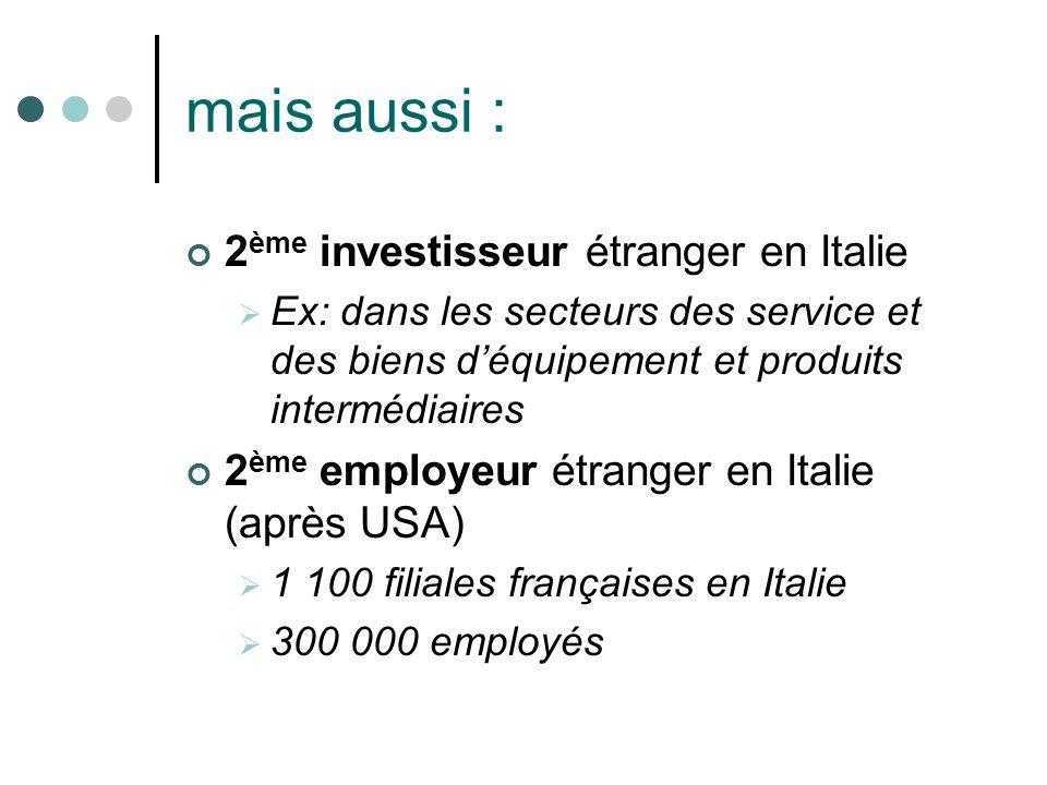 Les langues dans les entreprises «Langlais ne suffit pas.