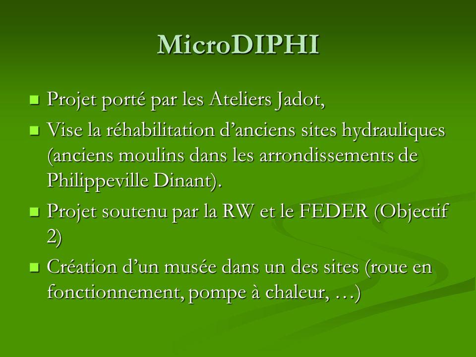 MicroDIPHI Projet porté par les Ateliers Jadot, Projet porté par les Ateliers Jadot, Vise la réhabilitation danciens sites hydrauliques (anciens mouli