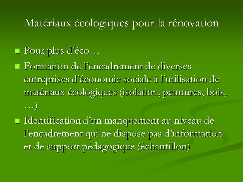 Matériaux écologiques pour la rénovation Pour plus déco… Pour plus déco… Formation de lencadrement de diverses entreprises déconomie sociale à lutilis