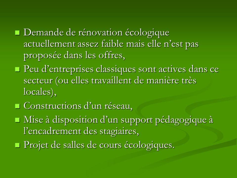Demande de rénovation écologique actuellement assez faible mais elle nest pas proposée dans les offres, Demande de rénovation écologique actuellement
