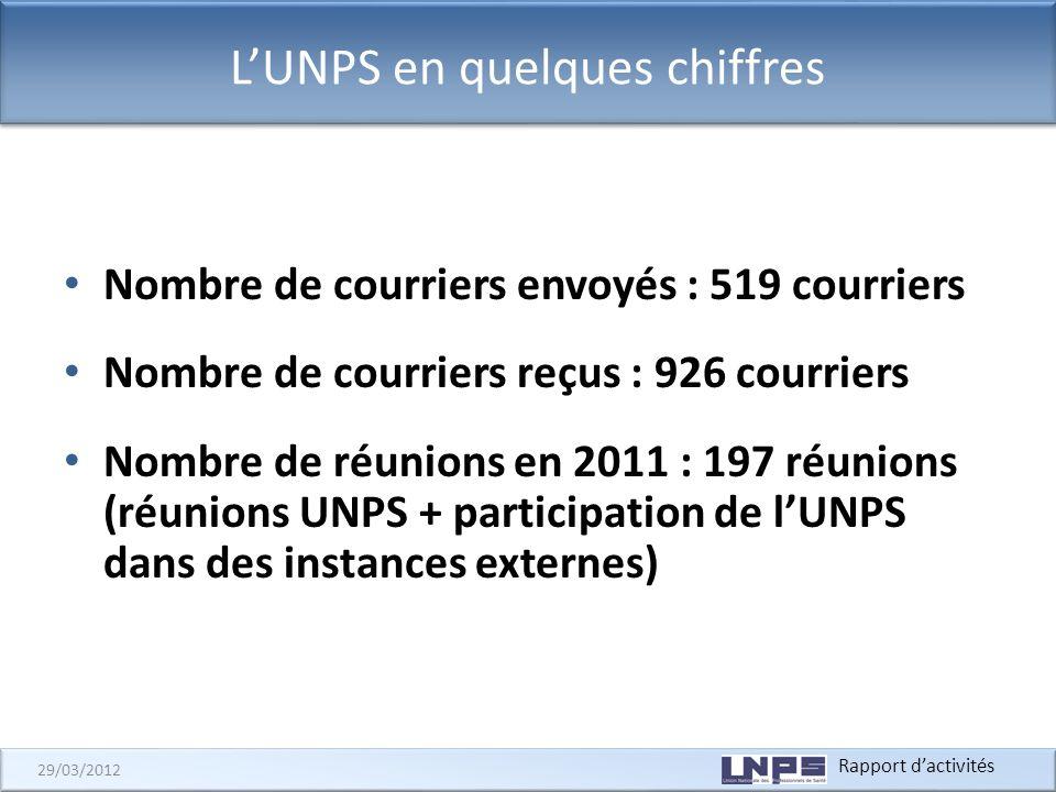 Rapport dactivités 29/03/2012 LUNPS en quelques chiffres Nombre de courriers envoyés : 519 courriers Nombre de courriers reçus : 926 courriers Nombre