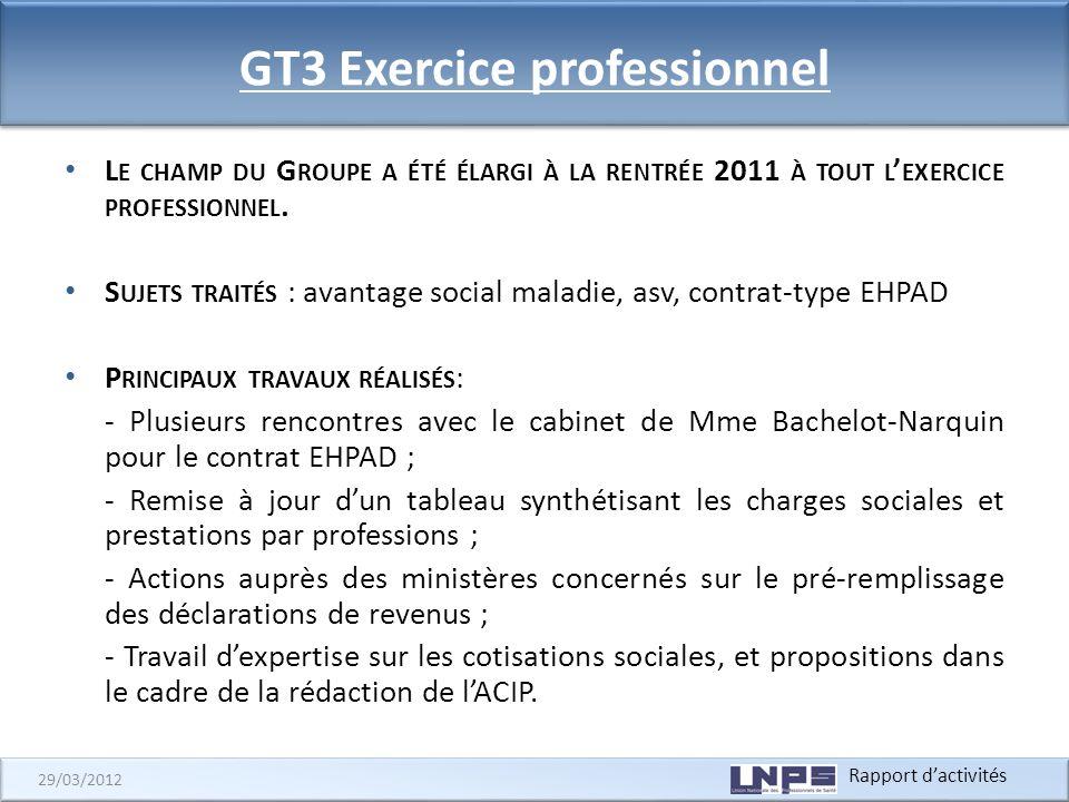 Rapport dactivités 29/03/2012 GT3 Exercice professionnel L E CHAMP DU G ROUPE A ÉTÉ ÉLARGI À LA RENTRÉE 2011 À TOUT L EXERCICE PROFESSIONNEL. S UJETS