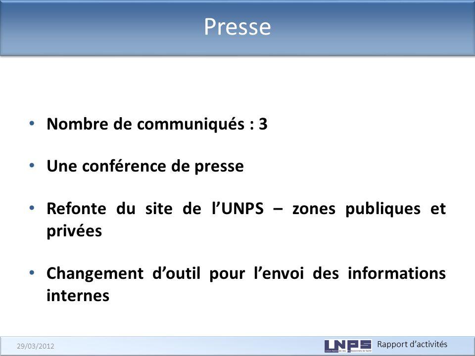 Rapport dactivités 29/03/2012 Presse Nombre de communiqués : 3 Une conférence de presse Refonte du site de lUNPS – zones publiques et privées Changeme