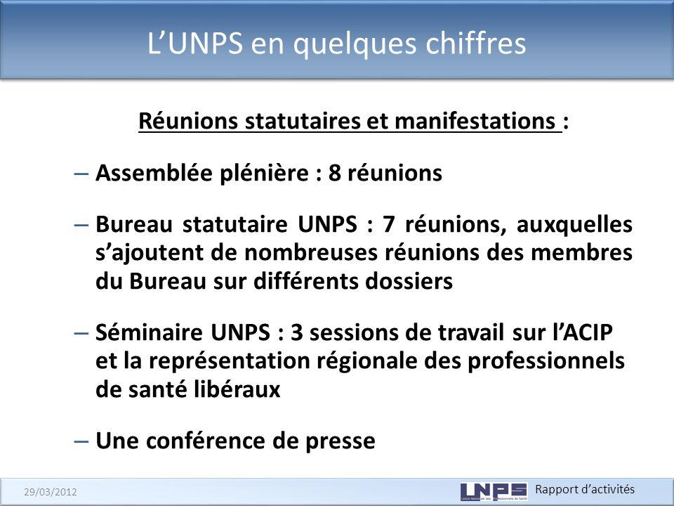 Rapport dactivités 29/03/2012 LUNPS en quelques chiffres Réunions statutaires et manifestations : – Assemblée plénière : 8 réunions – Bureau statutair