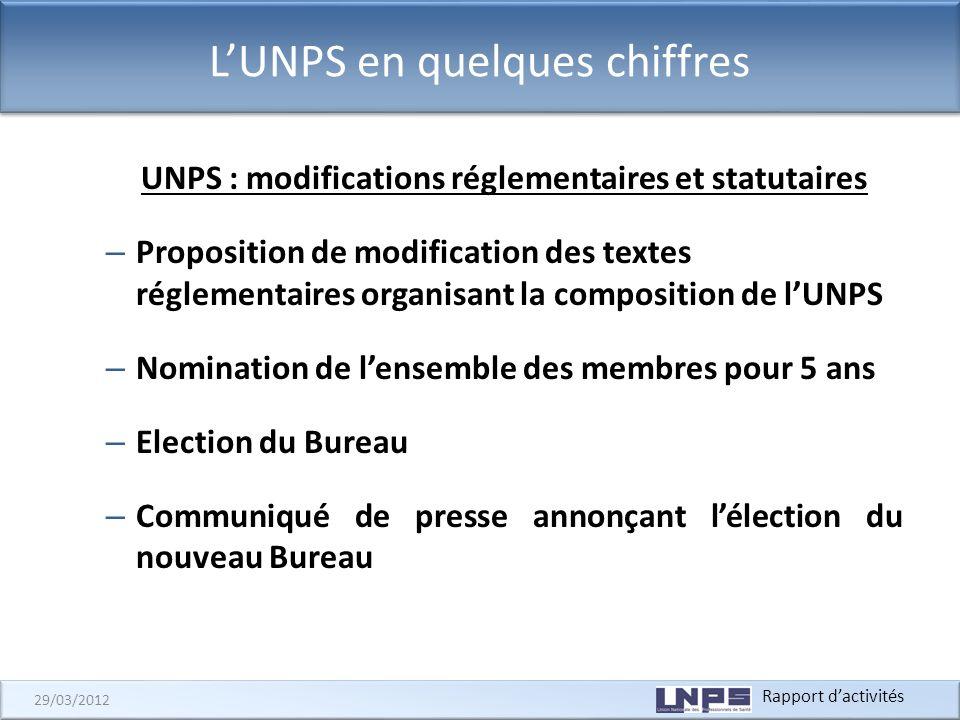 Rapport dactivités 29/03/2012 LUNPS en quelques chiffres UNPS : modifications réglementaires et statutaires – Proposition de modification des textes r