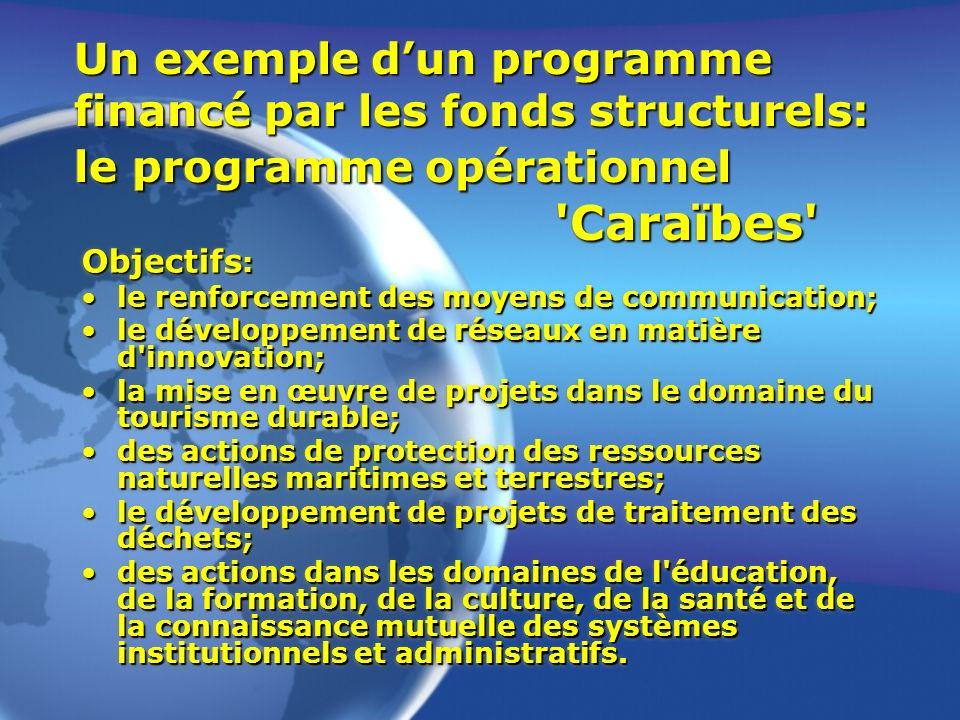 Objectifs : le renforcement des moyens de communication;le renforcement des moyens de communication; le développement de réseaux en matière d'innovati