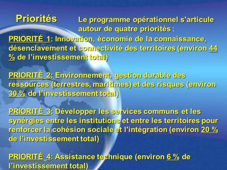 PRIORITÉ 1: Innovation, économie de la connaissance, désenclavement et connectivité des territoires (environ 44 % de linvestissement total) PRIORITÉ 2