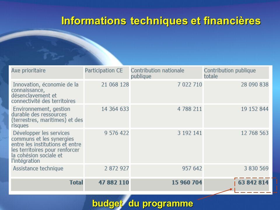 Informations techniques et financières budget du programme