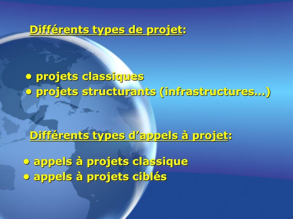 Différents types de projet: appels à projets classique appels à projets classique appels à projets ciblés appels à projets ciblés appels à projets cla