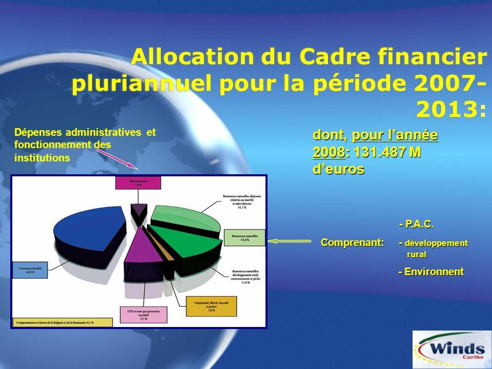 Allocation du Cadre financier pluriannuel pour la période 2007- 2013: dont, pour lannée 2008: 131.487 M deuros - P.A.C. Comprenant: - développement ru