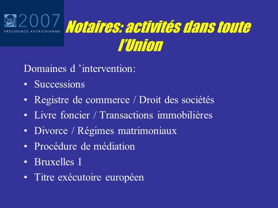 Domaines dactivités du RNE Domaines dactivités du RNE...