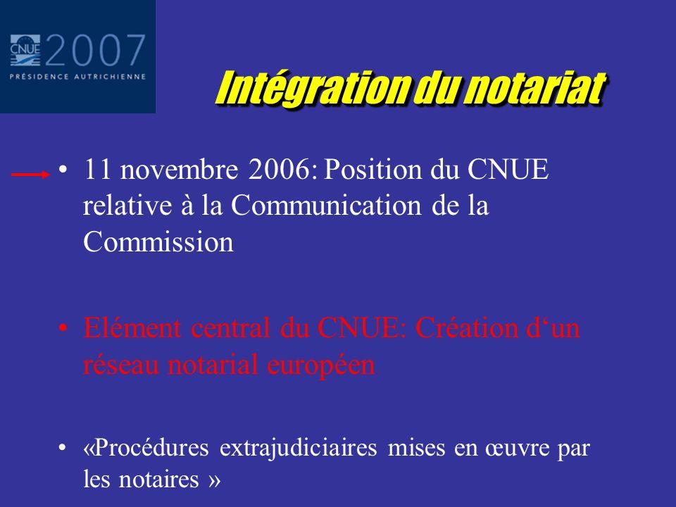 Interlocuteur RNE-Reseau des Interlocuteurs Interlocuteur Etat membre A autres services 2.1.d notaires.