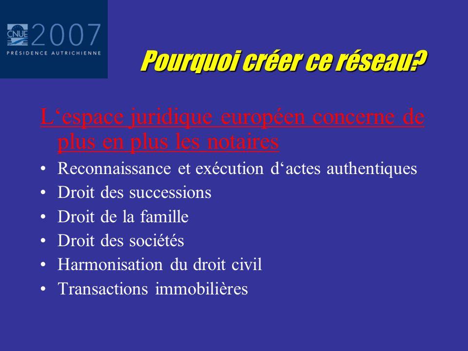 RNE: Intégration du notariat Dautres mesures: Dénomination dun «autre service judiciaire et administratif » (exemple: CZ) Dénomination comme guichet c
