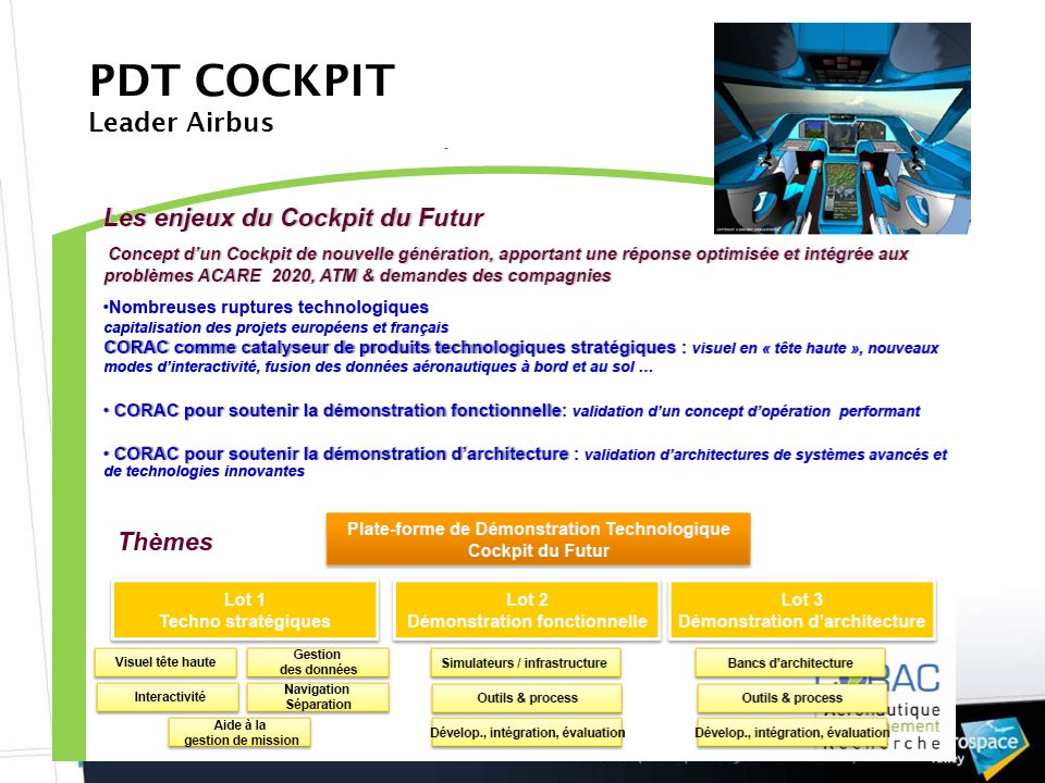 PDT COCKPIT Leader Airbus 02/11/2013Page 23