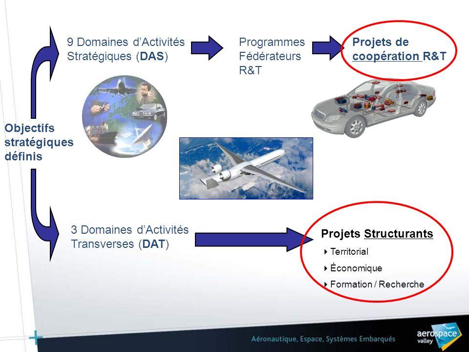 Ses missions : Proposer une Feuille de route pour la recherche aéronautique civile française.