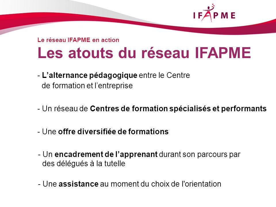 Page &p20 Le réseau IFAPME en action Les atouts du réseau IFAPME - Lalternance pédagogique entre le Centre de formation et lentreprise - Un réseau de