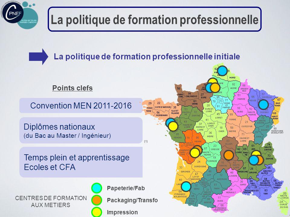 La politique de formation professionnelle initiale La politique de formation professionnelle Convention MEN 2011-2016 Diplômes nationaux (du Bac au Ma