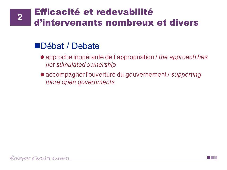 Efficacité et redevabilité dintervenants nombreux et divers Débat / Debate approche inopérante de lappropriation / the approach has not stimulated own