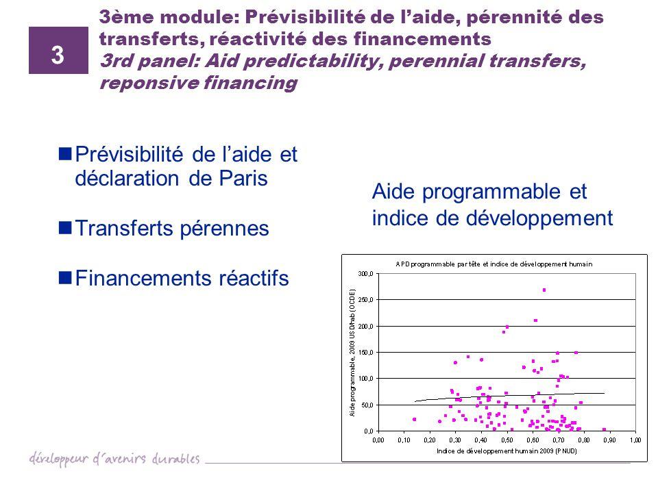 3ème module: Prévisibilité de laide, pérennité des transferts, réactivité des financements 3rd panel: Aid predictability, perennial transfers, reponsi