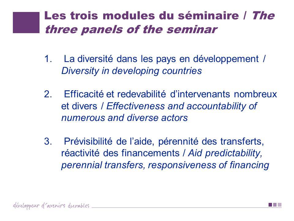 Les trois modules du séminaire / The three panels of the seminar 1. La diversité dans les pays en développement / Diversity in developing countries 2.