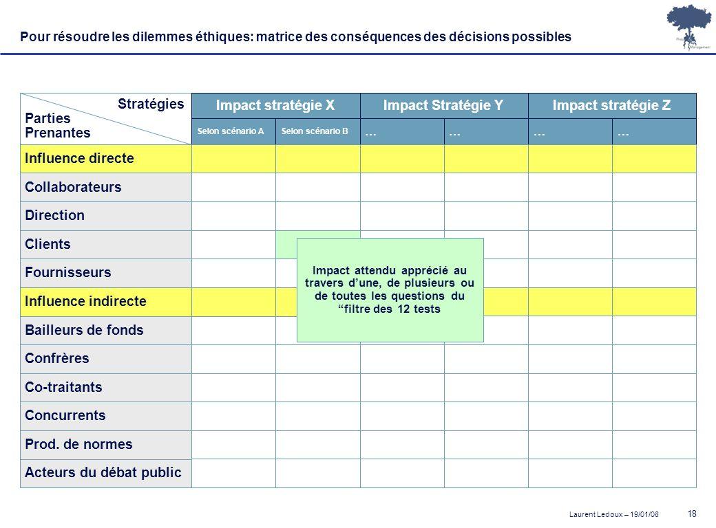 Laurent Ledoux – 19/01/08 18 Pour résoudre les dilemmes éthiques: matrice des conséquences des décisions possibles Parties Prenantes Influence directe
