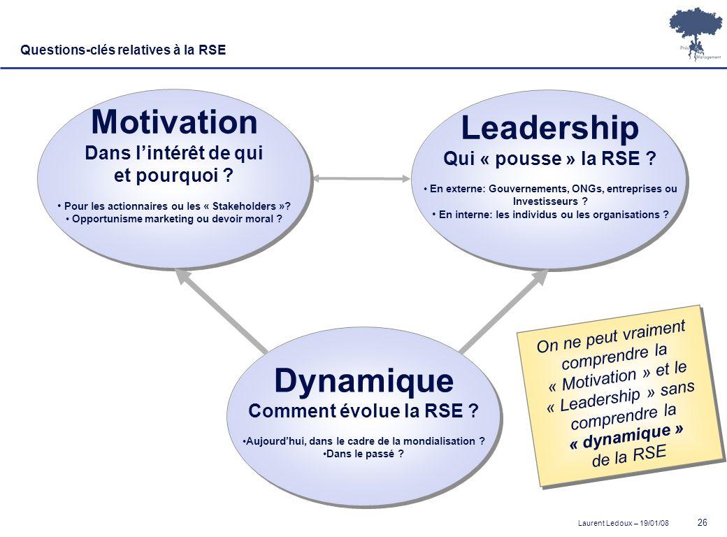Laurent Ledoux – 19/01/08 26 Questions-clés relatives à la RSE Motivation Dans lintérêt de qui et pourquoi ? Pour les actionnaires ou les « Stakeholde