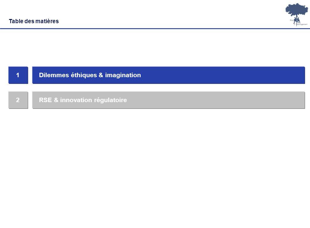 Laurent Ledoux – 19/01/08 3 Dilemmes éthiques & imagination1 RSE & innovation régulatoire2 Table des matières