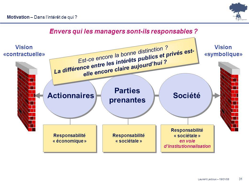 Laurent Ledoux – 19/01/08 31 Motivation – Dans lintérêt de qui ? Envers qui les managers sont-ils responsables ? Vision «contractuelle» Vision «symbol