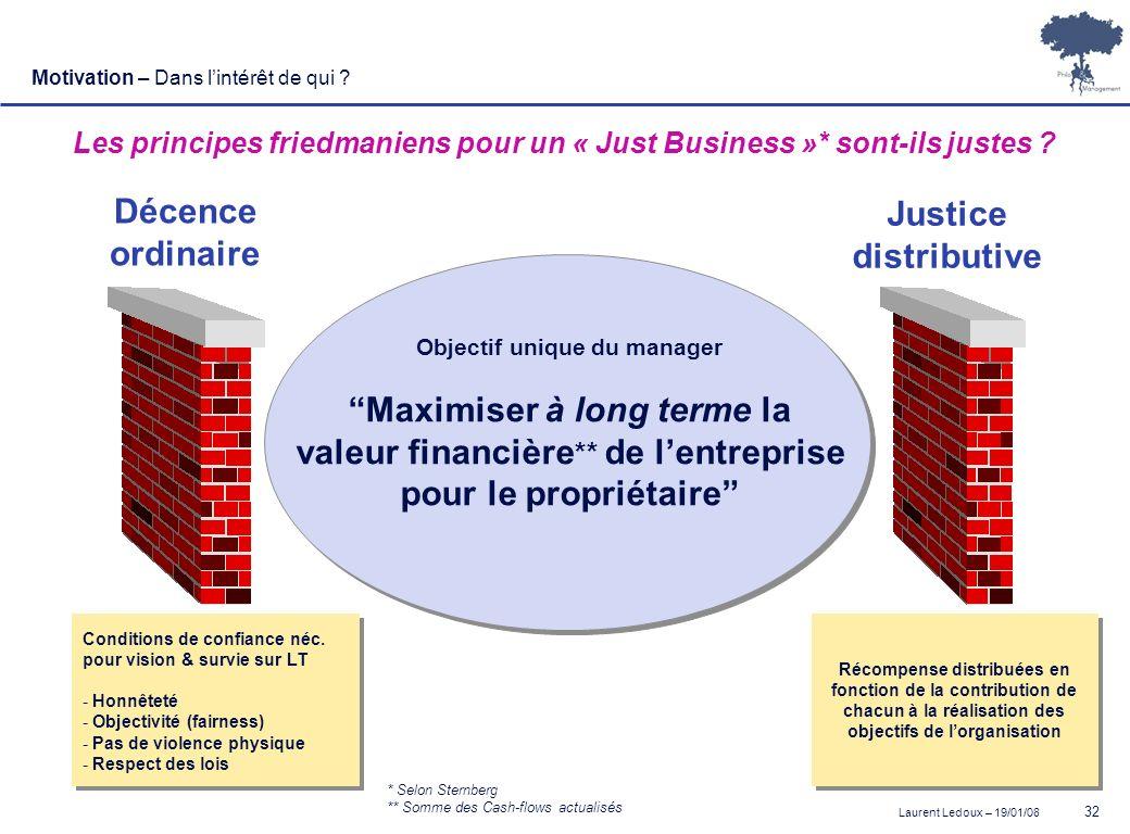 Laurent Ledoux – 19/01/08 32 Décence ordinaire Justice distributive Objectif unique du manager Maximiser à long terme la valeur financière ** de lentr