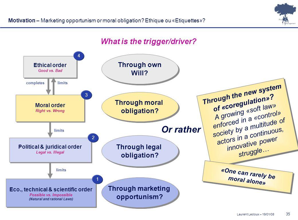 Laurent Ledoux – 19/01/08 35 Through legal obligation? Through legal obligation? Through marketing opportunism? Through marketing opportunism? Through