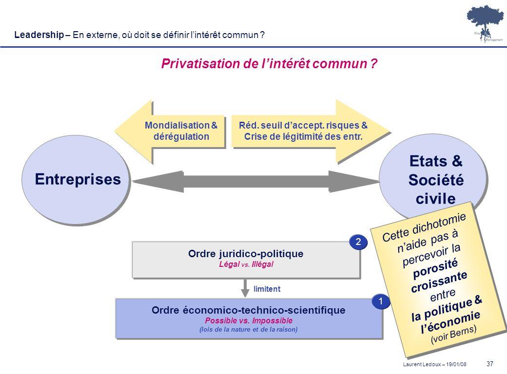 Laurent Ledoux – 19/01/08 37 Leadership – En externe, où doit se définir lintérêt commun ? Privatisation de lintérêt commun ? Réd. seuil daccept. risq