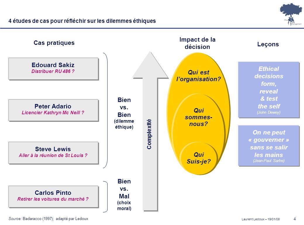 Laurent Ledoux – 19/01/08 5 Ethique, au sens premier: manière de s orienter dans un milieu, de se situer dans un environnement Une éthique est la doctrine dun art particulier de vivre la « meilleure » vie possible (par ex.