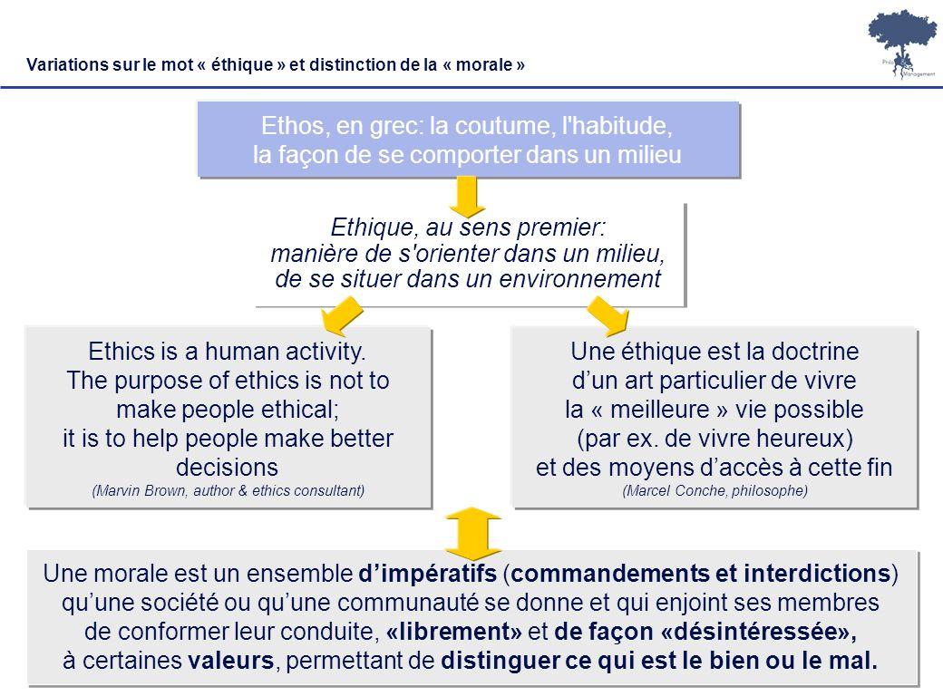 Laurent Ledoux – 19/01/08 5 Ethique, au sens premier: manière de s'orienter dans un milieu, de se situer dans un environnement Une éthique est la doct