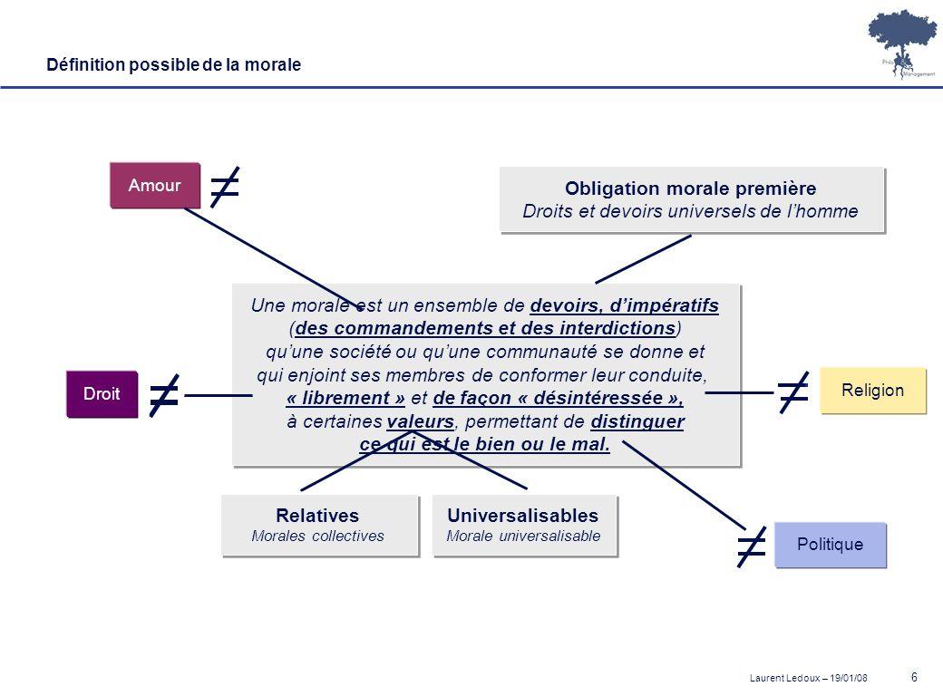 Laurent Ledoux – 19/01/08 6 Définition possible de la morale Une morale est un ensemble de devoirs, dimpératifs (des commandements et des interdiction