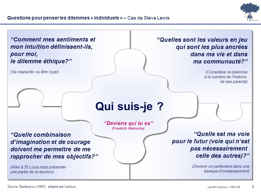 Laurent Ledoux – 19/01/08 8 Questions pour penser les dilemmes « individuels » – Cas de Steve Lewis Deviens qui tu es (Friedrich Nietzsche) Comment me