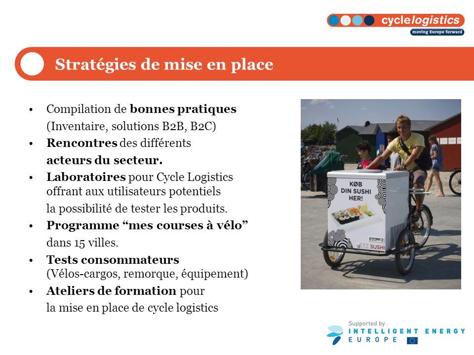 Stratégies de mise en place Compilation de bonnes pratiques (Inventaire, solutions B2B, B2C) Rencontres des différents acteurs du secteur. Laboratoire
