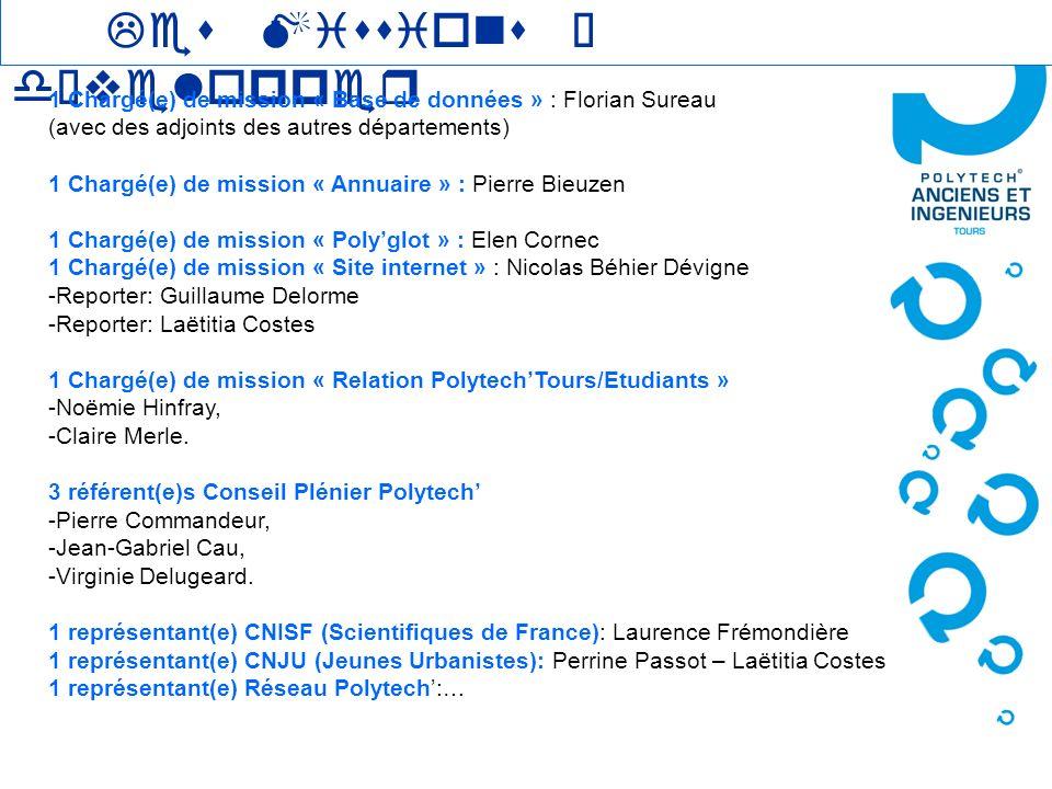 Les Missions à développer 1 Chargé(e) de mission « Base de données » : Florian Sureau (avec des adjoints des autres départements) 1 Chargé(e) de missi