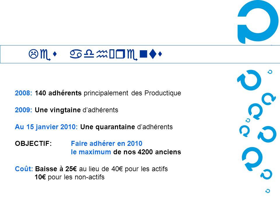 Les recettes Cotisations AIPT Don Subvention Polytech Revenus sur Placements Annuaires (vente) 6 272,00 0,33 4 618,59 0,00 75,00 Recette :Cotisation1 470,00