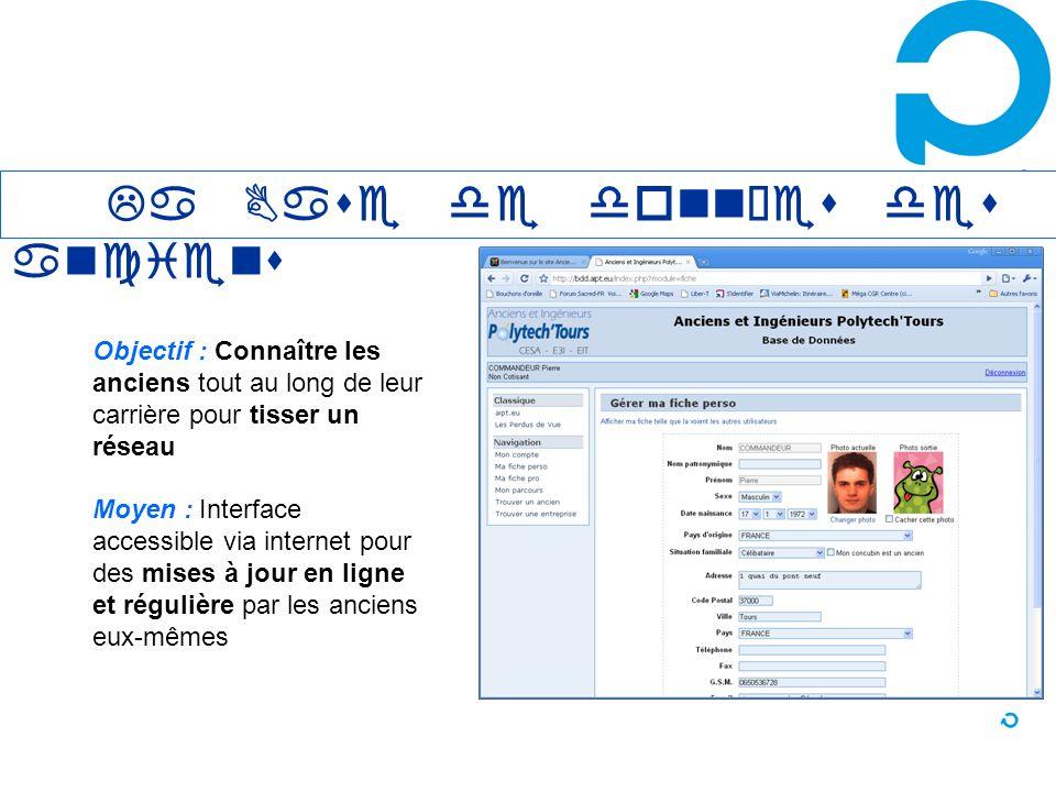 Le site Internet : www.aipt.eu La Base de données des anciens Objectif : Connaître les anciens tout au long de leur carrière pour tisser un réseau Moy