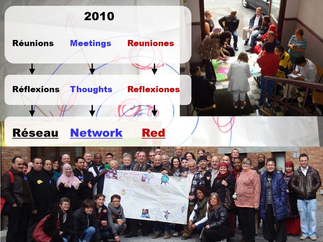 RéunionsMeetingsReuniones 2010 RéflexionsThoughtsReflexiones RéseauNetworkRed