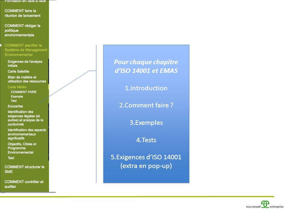 Pour chaque chapitre dISO 14001 et EMAS 1.Introduction 2.Comment faire ? 3.Exemples 4.Tests 5.Exigences dISO 14001 (extra en pop-up) Pour chaque chapi